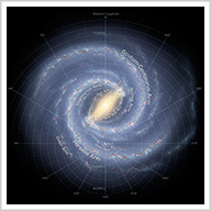 The Milky Way and Our Neighbors